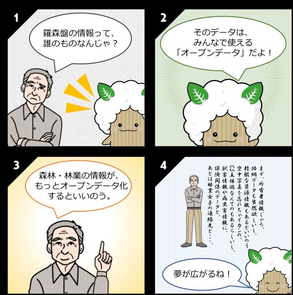 図1_4コマ